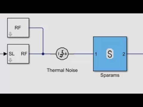 What is RF Blockset? - RF Blocket Overview