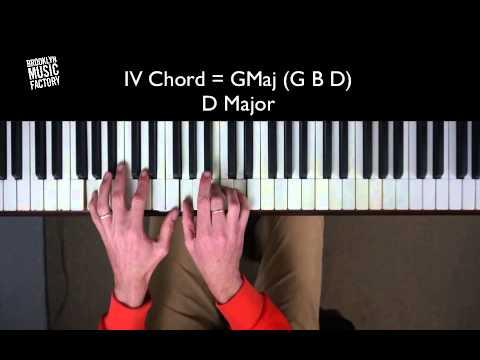 Common Pop Chord Progression - I - vi - IV - V in D Major
