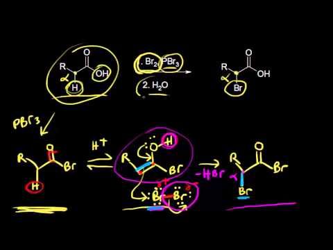 Alpha-substitution of carboxylic acids | Chemical Processes | MCAT | Khan Academy