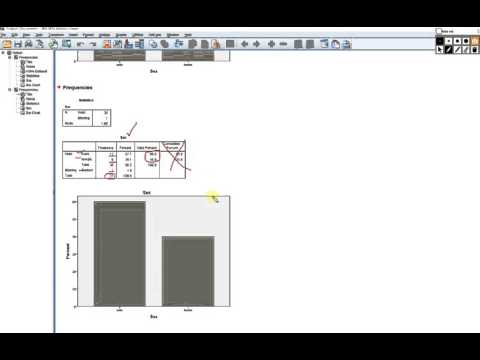 Obtaining and interpreting descriptive statistics using SPSS