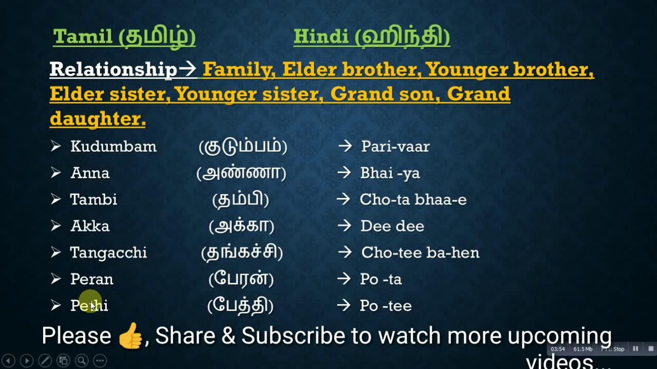 Spoken Hindi Through Tamil Part 12 Youtube