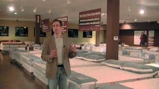 Mattresses - Kensington Furniture - Northfield, Pleasantville, Atlantic City, Nj