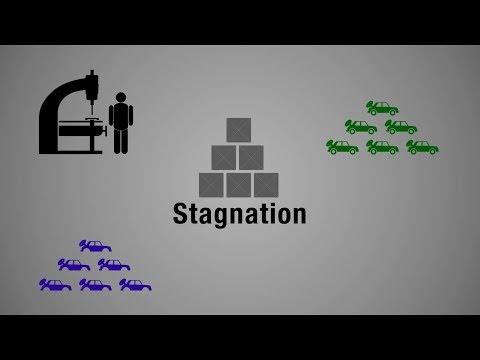 An uttana.com Video: The Yamada Method - Advanced Concepts of Lean Wastes