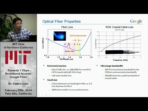 Towards 1 Gpbs Broadband Access - Dr. Cedric Lam - Google