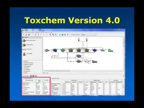 Webinar: Modelling Air Emissions within the Petrochemical Industry with Toxchem V4