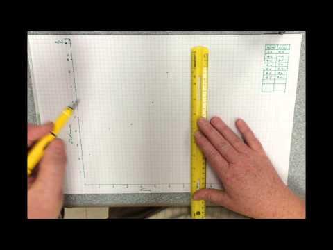 01 L01.01.2 Plotting Data & Error Bars