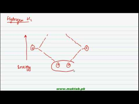 FSc Chemistry Book1, CH 6, LEC 22: Molecular Orbital Theory