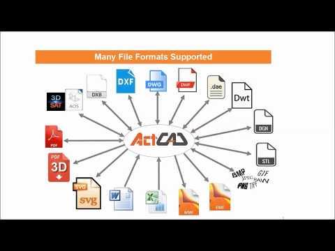 ActCAD Professional 2019