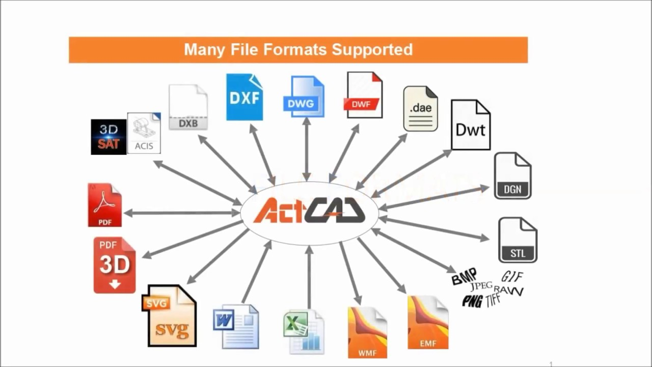 ActCAD Professional Reviews: Overview, Pricing and Features