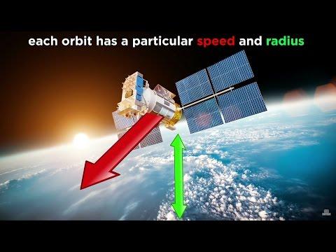 Newtons Law Of Universal Gravitation