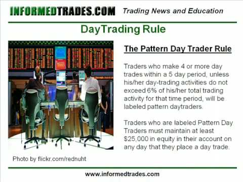 60 The Pattern DayTrader Rule YouTube Adorable Pattern Day Trader Rule