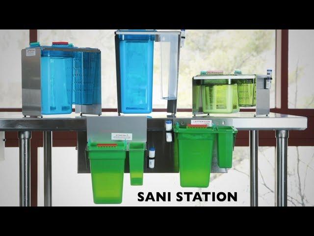 Sani Station Video