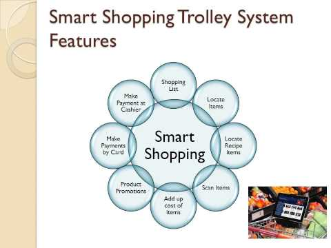 rfid based shopping trolley project report Chapter 2 literature review rfid is a generic term for technologies that use radio wave to disadvantage of contact-based smart card is the vulnerability of the.