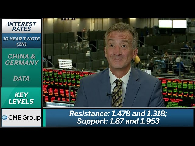 August 16 Bonds Commentary: Larry Shover