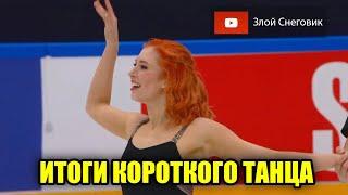 ИТОГИ РИТМИЧЕСКОГО ТАНЦА Танцы на Льду Контрольные Прокаты по Фигурному Катанию 2020