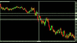 Become a  Millionaire dollars Trading Binary Options