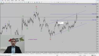 Торговые рекомендации по валютному рынку(, 2016-10-07T16:25:46.000Z)