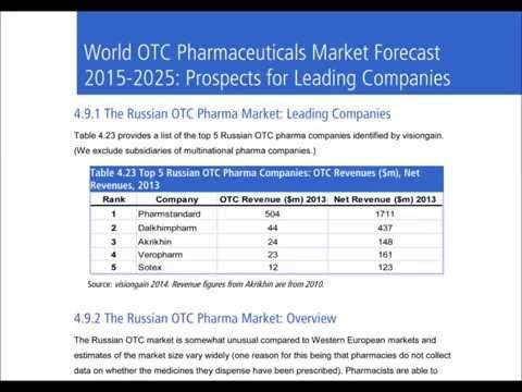 World OTC Pharmaceuticals Market 2015-2025 Report
