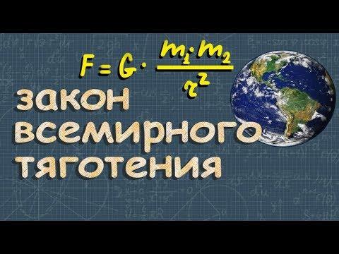 Видеоуроки по физике - 11 класс
