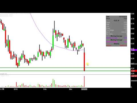Cloud Peak Energy Inc. - CLD Stock Chart Technical Analysis for 03-15-2019