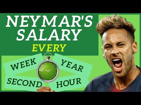 Neymar's Net Worth And Salary