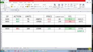 Nifty Trading Strategy 25-08-16 Dr. Ravi Bhokse