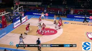 Euro Cup Regular SEASON Round 3 Group A (Crvena Zvezda vs Andora) HIGHLIGHT.
