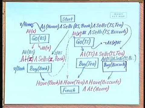 Lecture - 18 Partial Order Planning