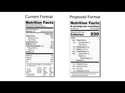 Food and drug administration Unveils Makeover of Diet Details Label
