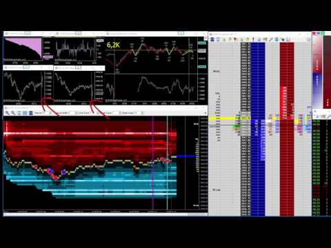 Open Trade - S&P500 Futures