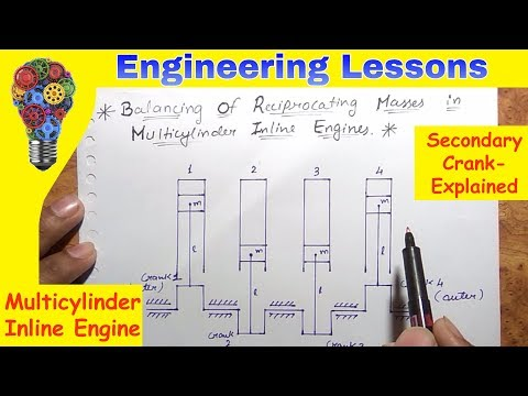 Multi-cylinder Inline Engine and Secondary Crank-Explained[Balancing of Reciprocating Masses](DOM)