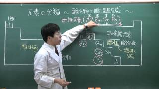 【化学基礎・化学】無機化学②~元素とその分類~