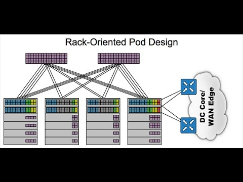 Apstra Operating System (AOS): Vendor-Agnostic, Intent-Driven Network Automation