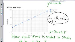 Science 10: Graphing Part 2