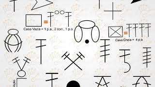 Aprendendo a Ler Gráficos de Crochê