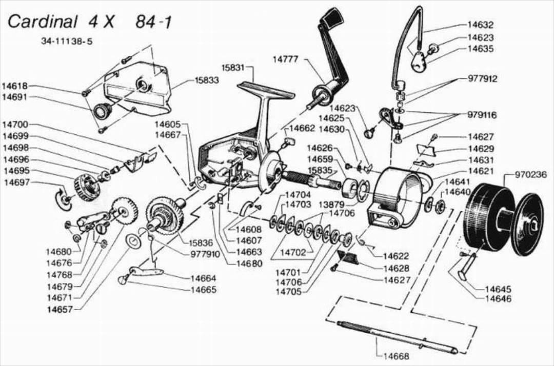 Cardinal 4X 84 1. Manual reparacion. Catalog parts reel