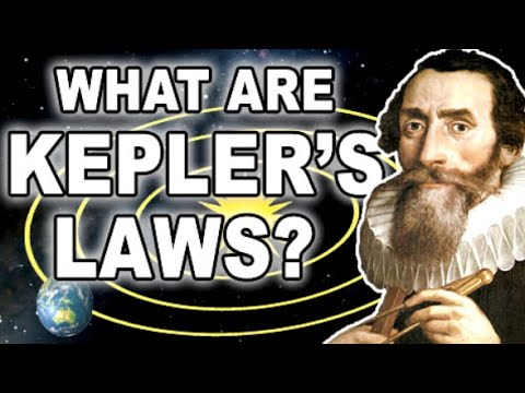 Kepler's Three Laws Explained