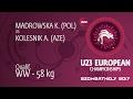 Qual WW 58 Kg A KOLESNIK AZE Df K MADROWSKA POL By TF 10 0 mp3