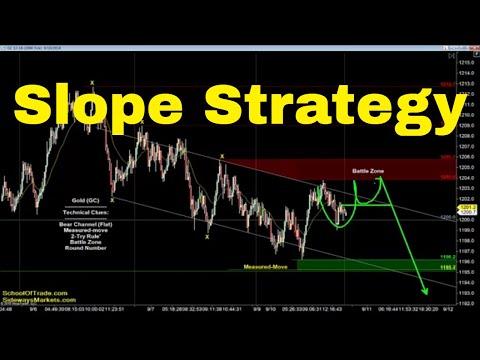 "Trading with ""Slope""   Crude Oil, Emini, Nasdaq, Gold & Euro"