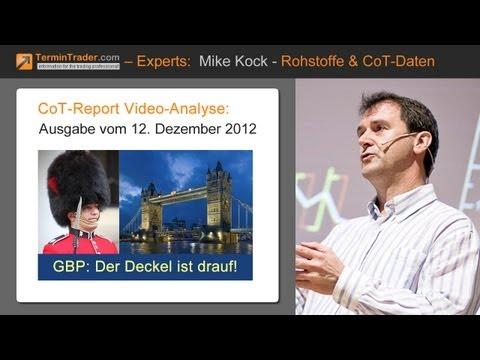 forex-trading:-british-pound---bald-ist-der-deckel-drauf!-(12.12.2012)