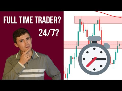 forex trading times