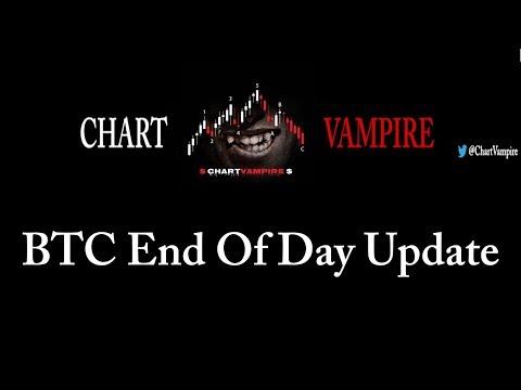 Nov 7th Vamp calls the top again! MIC drop Bitchezz- Lots of Updates