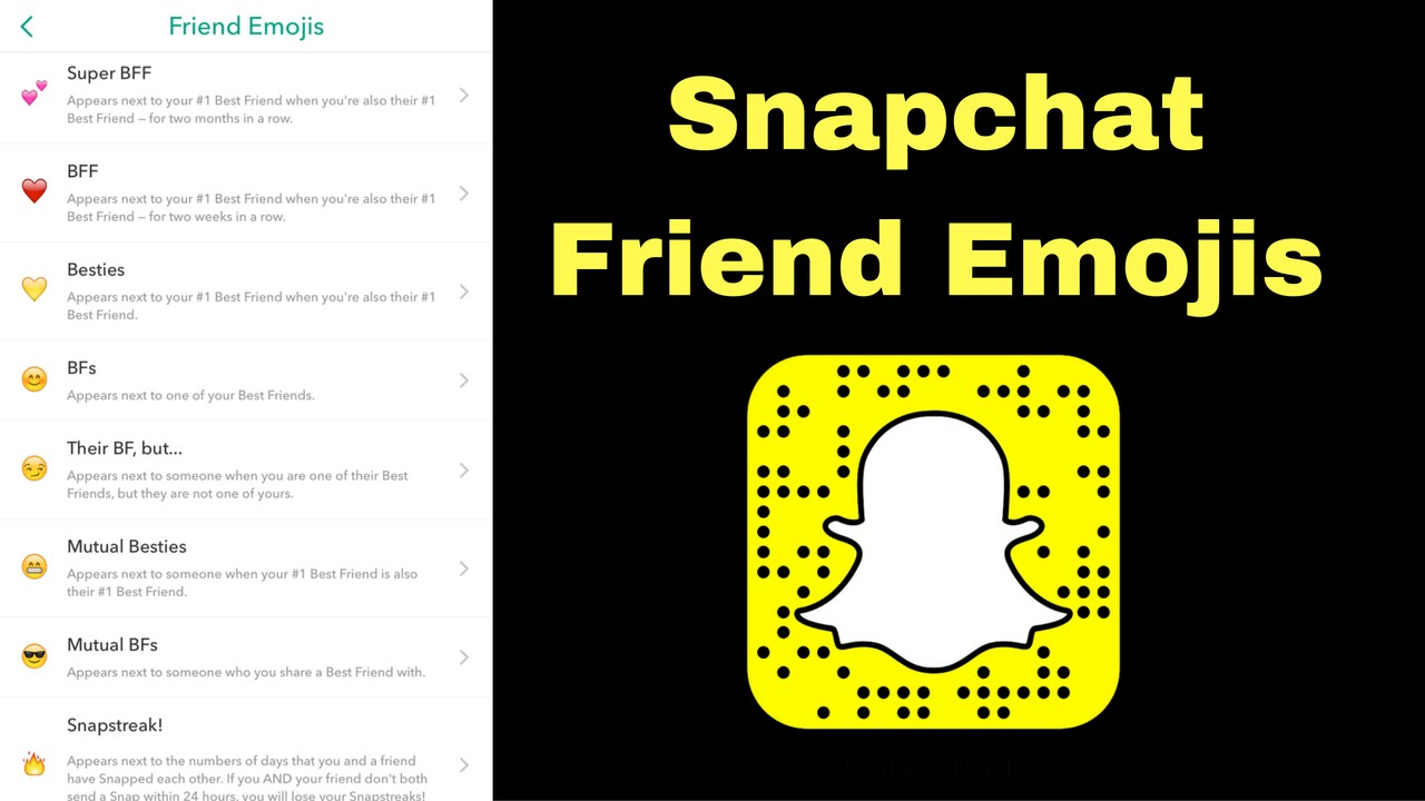 Snapchat friend emojis youtube buycottarizona Image collections