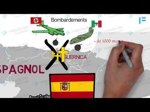 Cours De Francais B1 Et Raconter L Histoire D Un Tableau Youtube