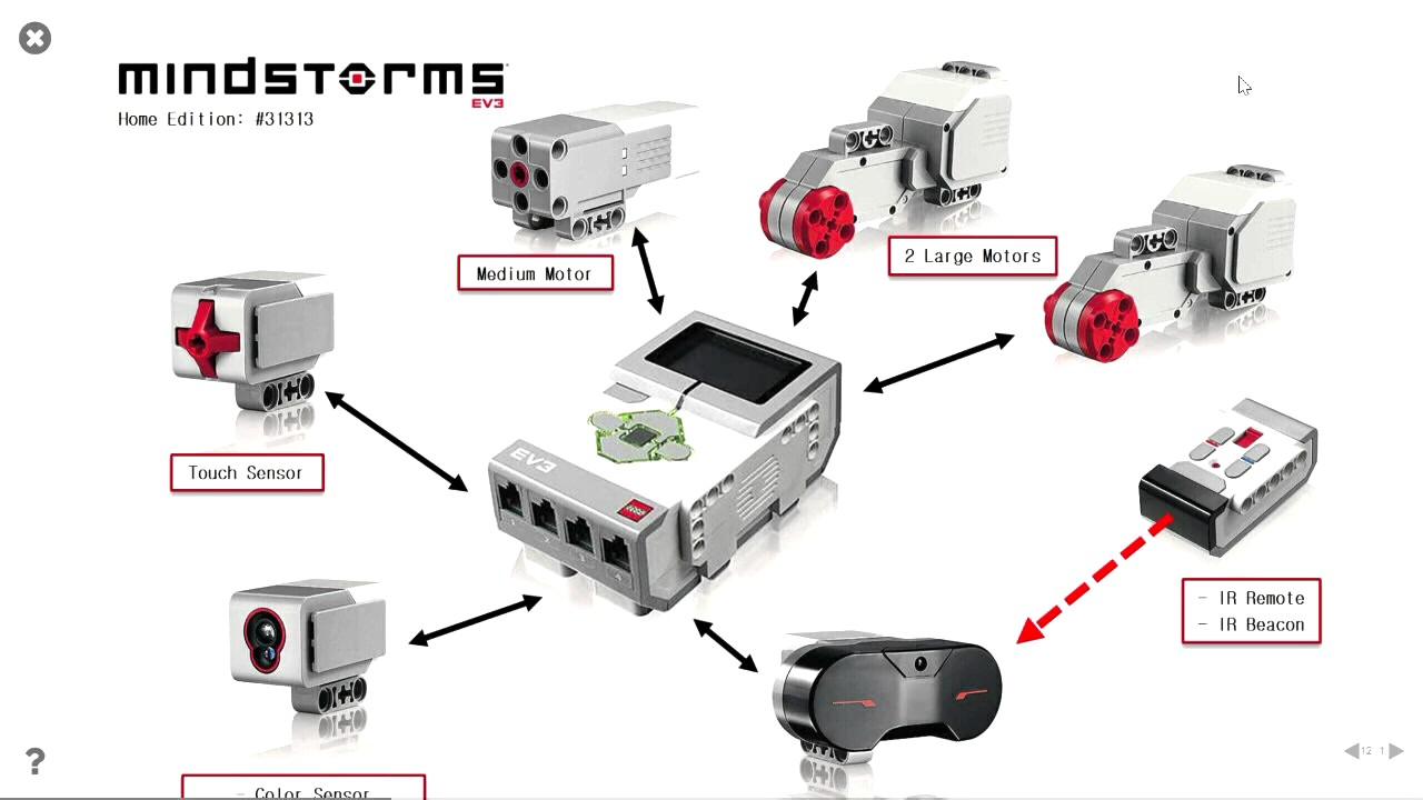 Programming Lego Mindstorms robots with Python