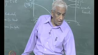 Mod-01 Lec-14 Lattice Vibrations (Continued) Phonon thermal conductivity