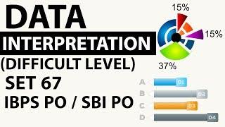 Data Interpretation Advanced Level Set 67 based on Ration & Proportion - SBI PO/IBPS PO/CLERK