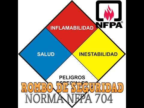ROMBO DE SEGURIDAD, NORMA NFPA 704