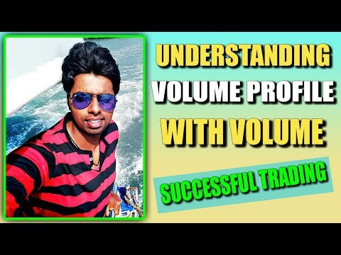 Repeat Use Volume with Volume Profile and trade Successfully