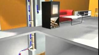 Vitejte v 3D dome Schiedel